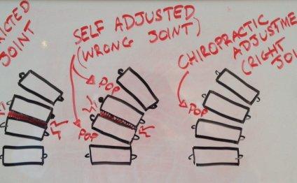 Self adjusting neck - clicking